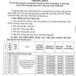 Thông báo về việc đấu giá QSD đất 25 lô đất tại thôn Trung Đông và thôn Ngọc Anh, xã Phú Thượng, huyện Phú Vang